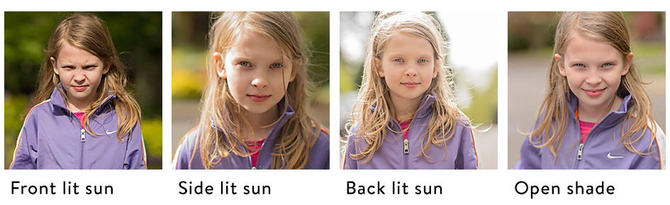 Backlit Photos | Photoshop Actions